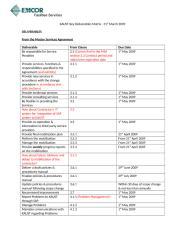 Kaust Deliverables Matrix 310309.docx