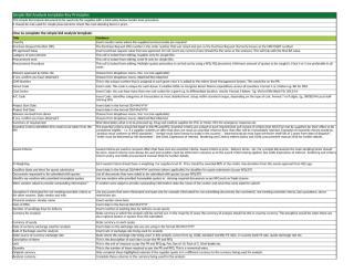 Bid Analysis Pole  Asayta 21 march 2017.xlsx