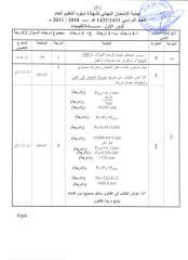 نموذج معتمد لمادة الكيمياء0003.pdf