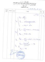 ملحق رقم 2 لمادة الكيمياء المعتمد0001.pdf