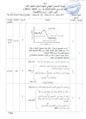 نموذج معتمد لمادة الكيمياء0006.pdf